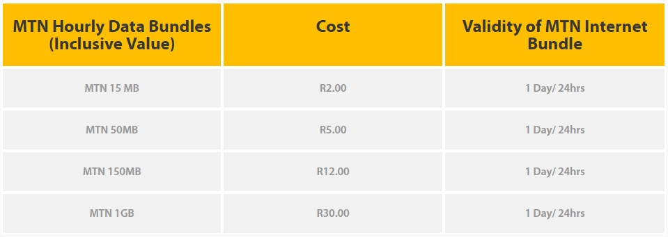 MTN Data Bundle Pricing - Hourly
